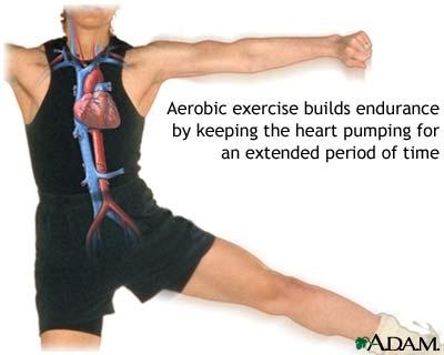 imagini aerobic