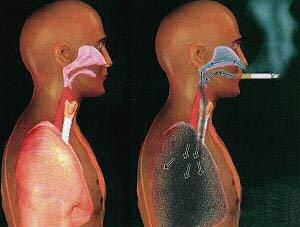 Fostii fumatori si calitatea vietii si rusurile