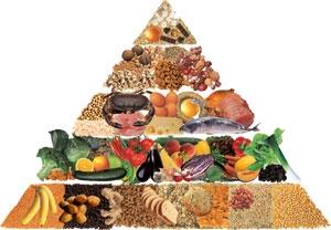 Hrana, nutritie si prevenirea cancerului