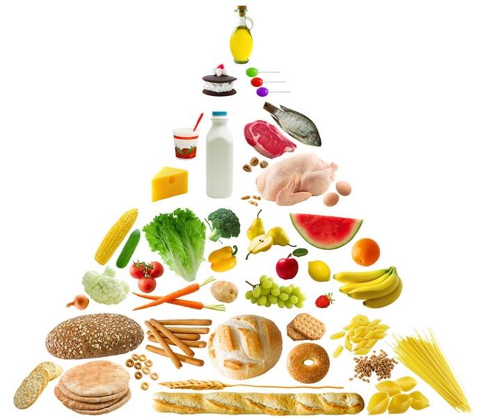 regim alimentar